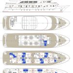 MV Moonlight Deck Plan