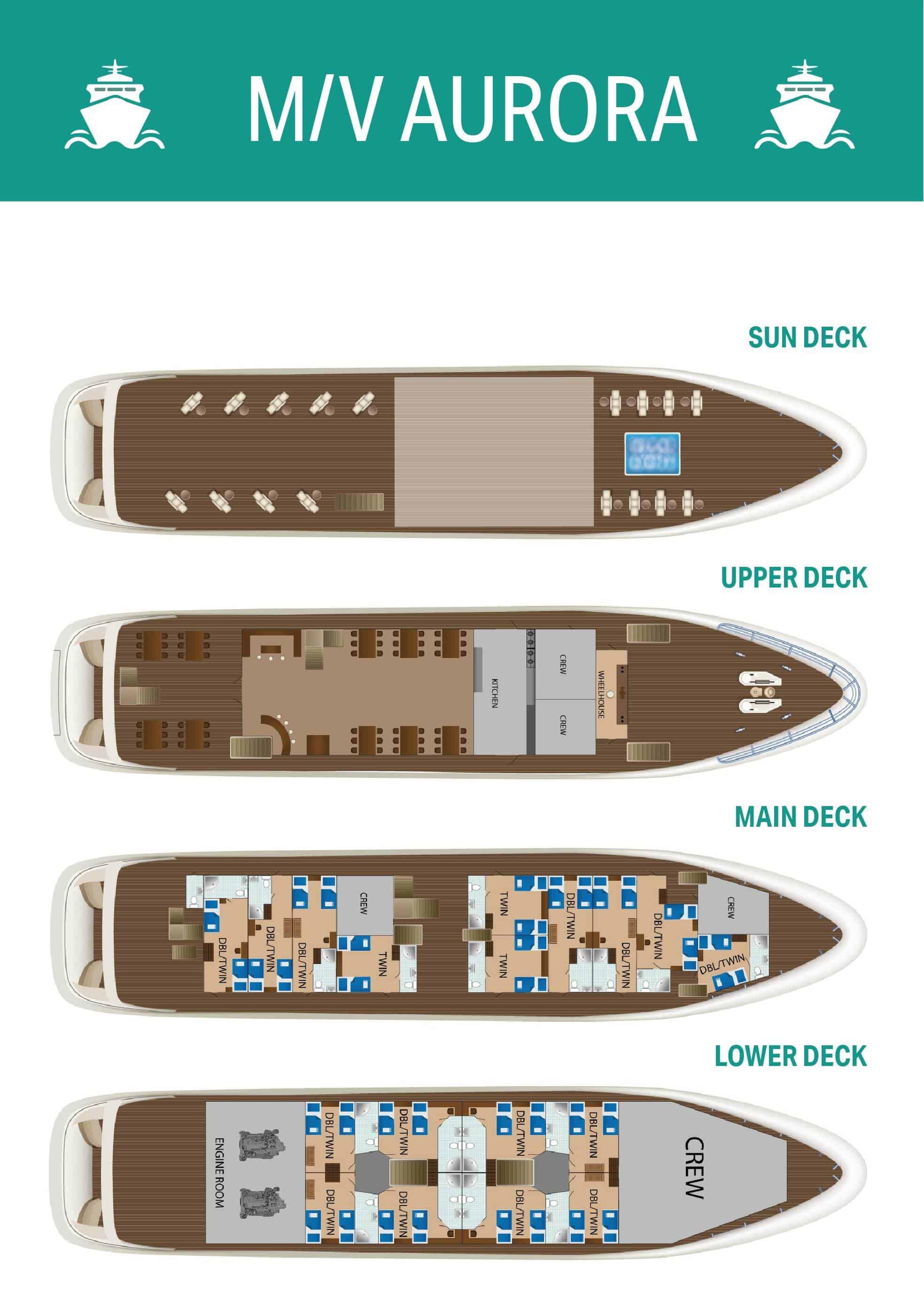 MV Aurora deck plan