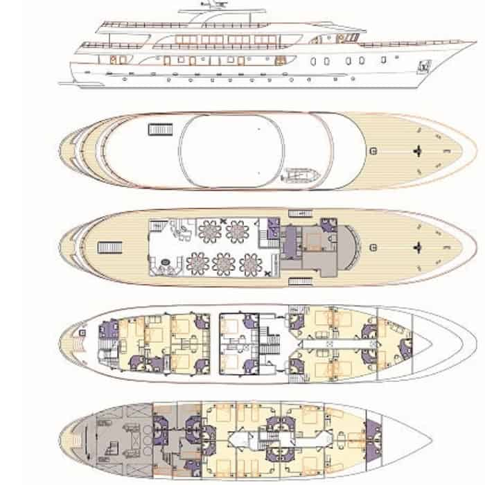 MV Futura deck plan