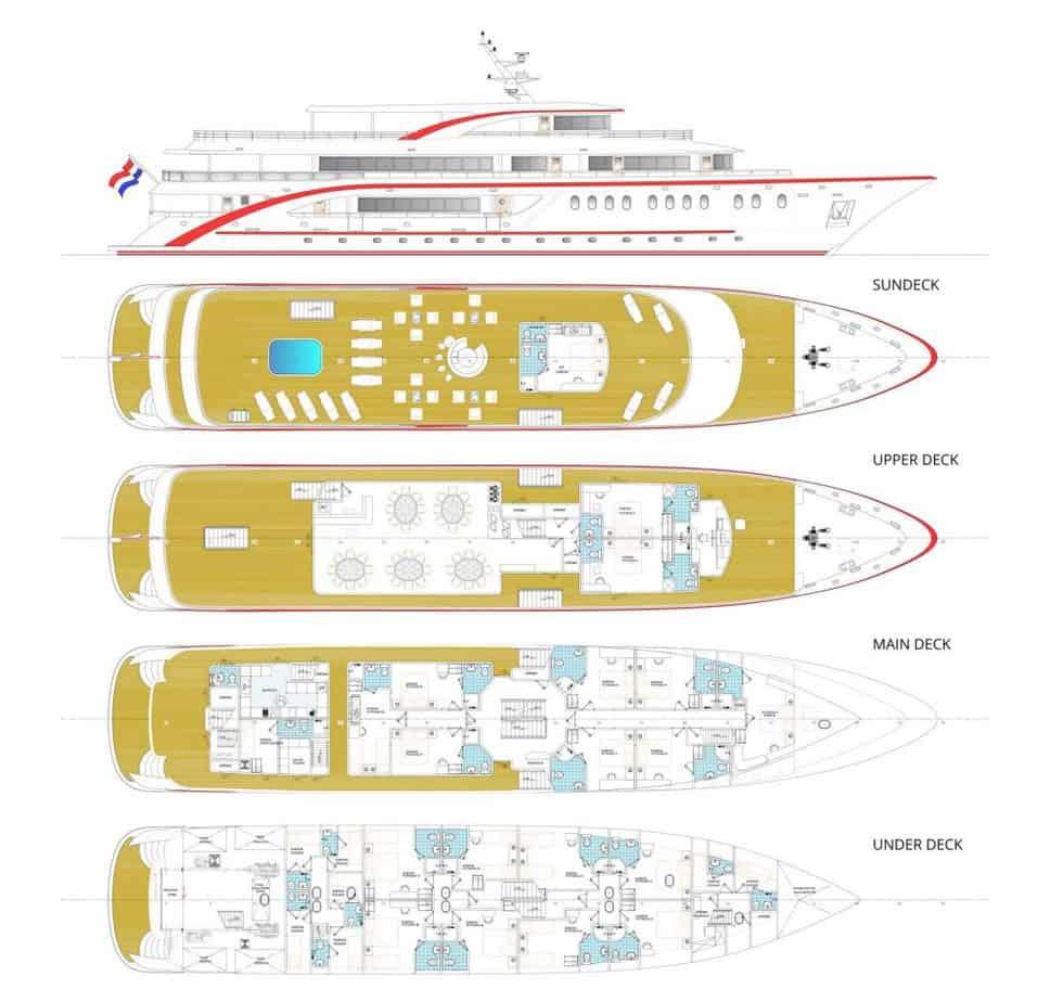 MV Riva deck plan
