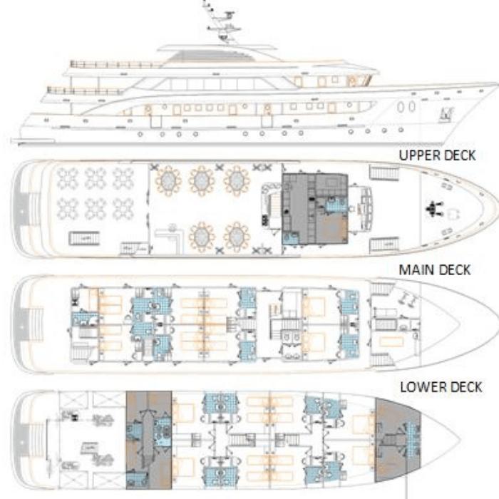 MS San Antonio deck plan