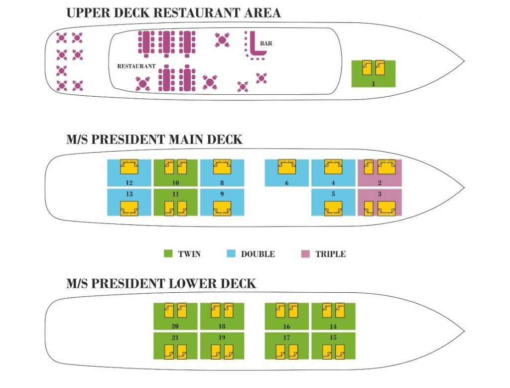 MS President deck plan