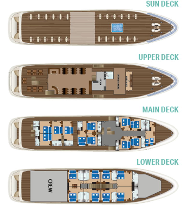 Deckplan Diamond Cruise Croatia